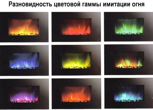 Варианты расцветки пламени