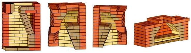 Схемы кладки дымового зуба