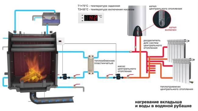 Схема работы водной системы