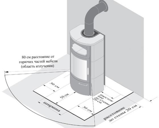 Схема установки защиты на пол
