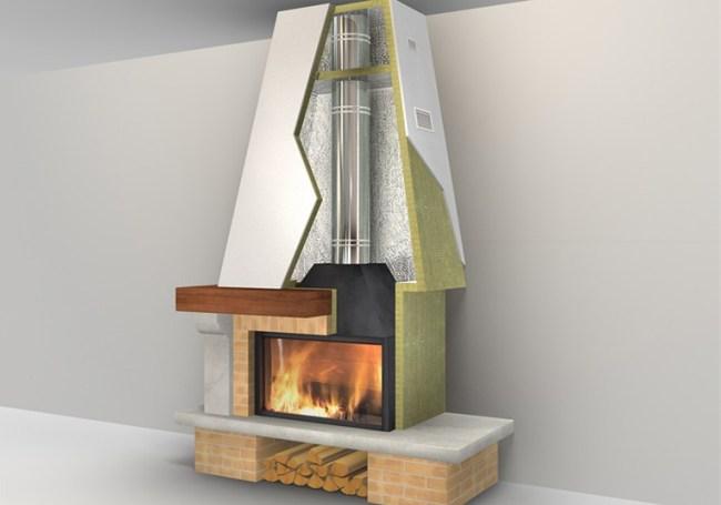 Теплоизоляция для установки камина поставка дымоходов