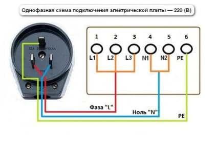 Однофазная схема подключение электрической плиты