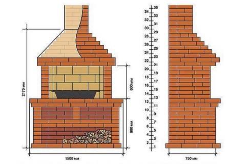 Печная система с дымоходом