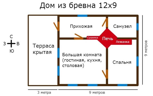 Стандартный бревенчатый дом